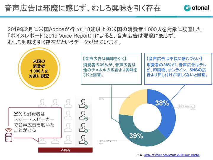 Audio_marketing_report_2020_4