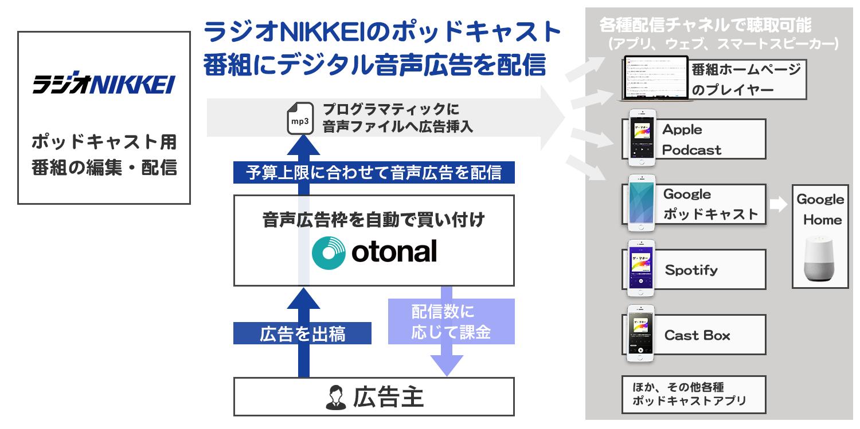 nikkei_img1