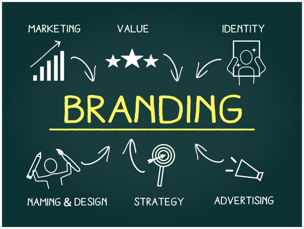ブランディング広告の手法と特徴について