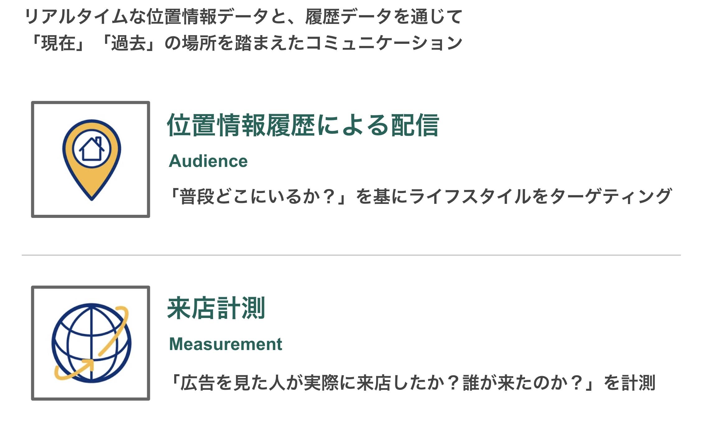 ジオターゲティング音声広告の活用例