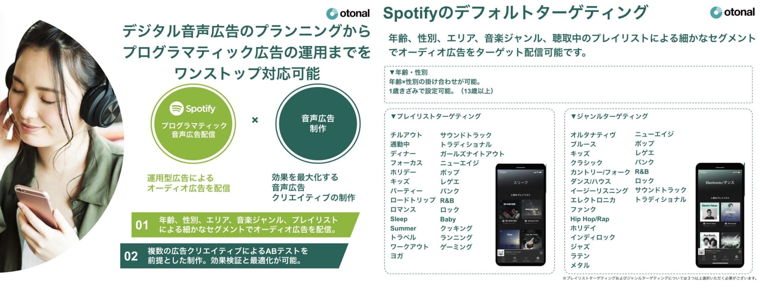 Spotify音声広告配信