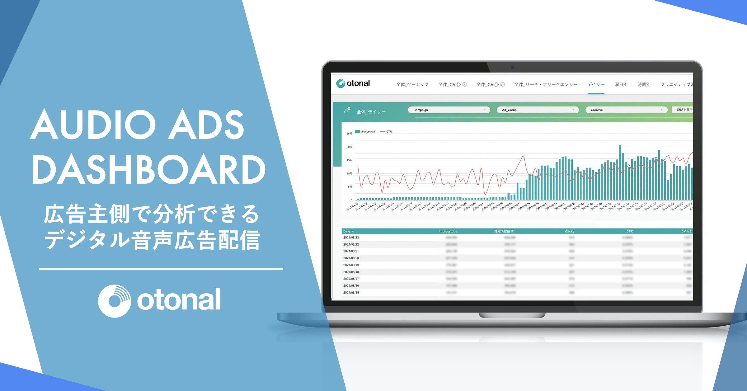オトナル、デジタル音声広告の分析ダッシュボードを提供開始。Spotifyやradikoの広告配信状況をリアルタイムに確認可能。